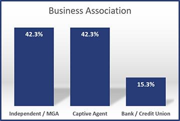 2012-Business-Association