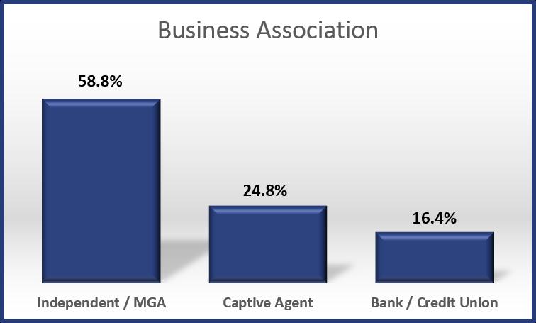 2017 - Buisness Association